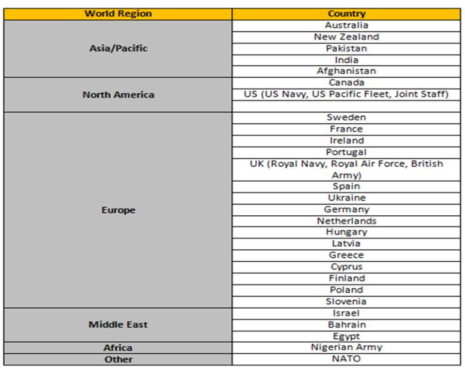 yensi table 2