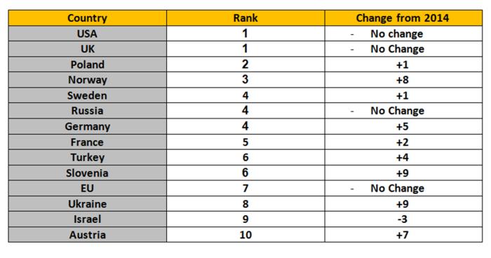 2015 MFA in degree table