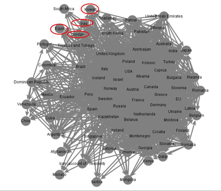 arab cluster 2015 mfa