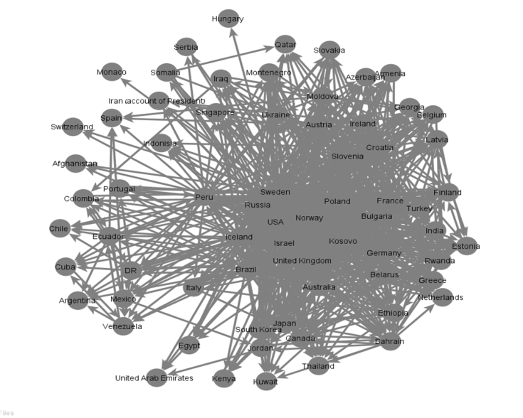 2014 network.png